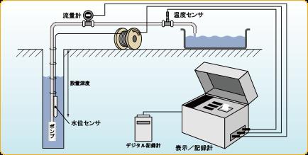 レンタルイメージ図